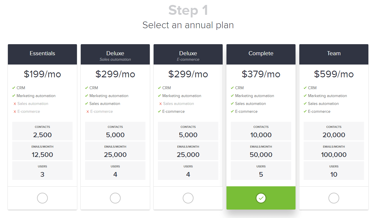 infusionsoft review - pricing