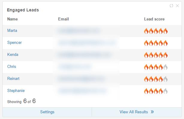 flame score